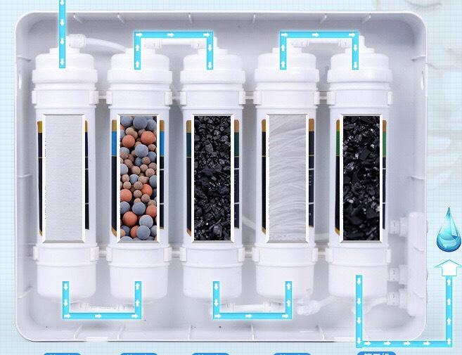 Máy lọc nước nano nguyên khoáng River Falls